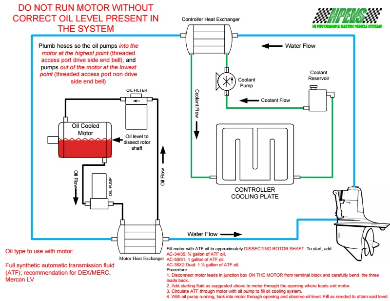 sevcon gen 4 wiring diagram   27 wiring diagram images