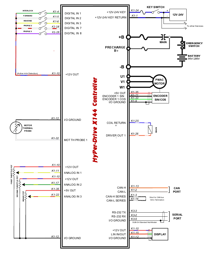 Dc Electric Motor Parts Diagram Motor Repalcement Parts And Diagram