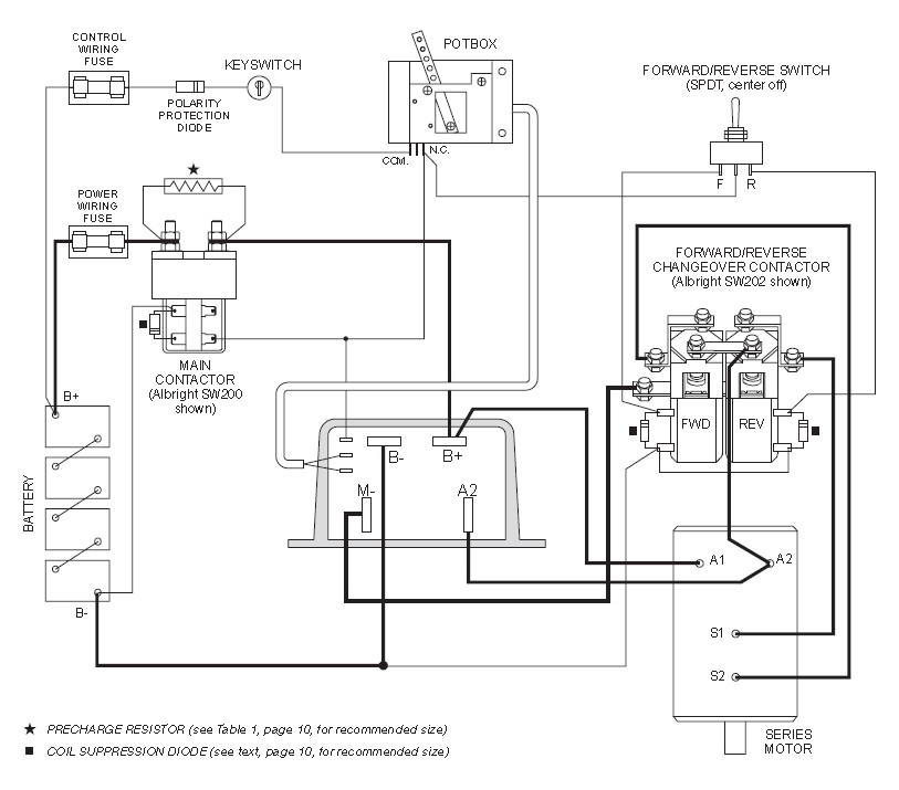 contactor wiring diagram pdf wiring diagrams electrical panel board wiring diagram pdf wirdig