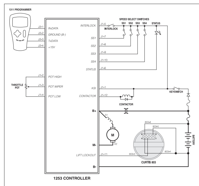 Curtis Meters Wiring Diagrams - Wiring Diagram Name on 7 pin tow plug diagram, 7 pin trailer diagram, 7 prong plug, 7 prong ignition switch, 7 prong brake, 7-wire rv plug diagram, 7 round trailer plug diagram, 7 prong trailer wiring, standard 7 wire trailer diagram,