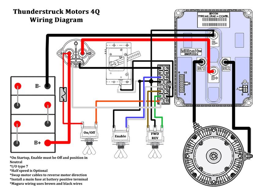 ThunderStruck Motors - Manuals & Data Sheets