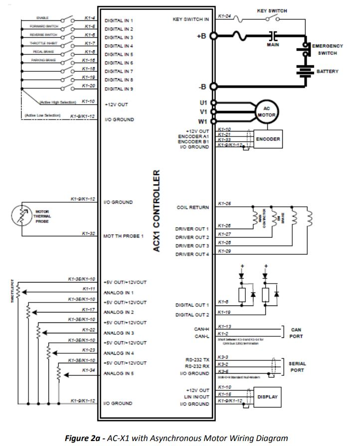 hyper 9 is (integrated system) Wiring Harness Diagram