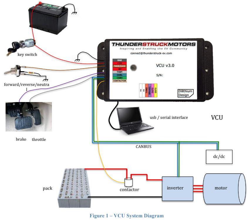 VCU for Nissan Leaf or UQM Motors